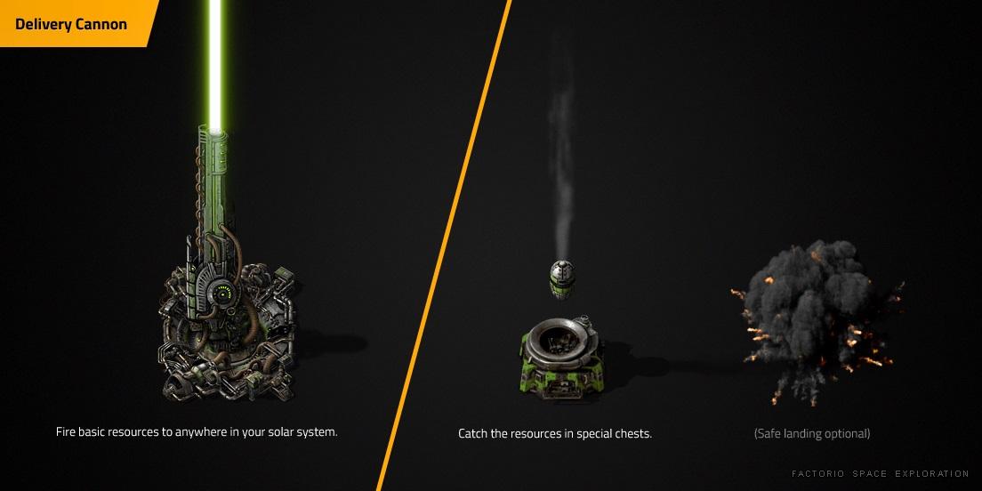Liefer-Kanonen: Feuere grundlegende Ressourcen durchs gesamte Sonnensystem und fange sie in speziellen Kisten auf. (Sichere Landung optional)