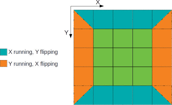 Ring mechanism diagram.
