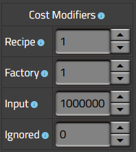 Cost modifiers